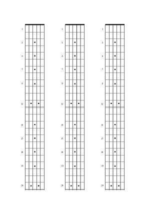 Guitar (24-fret diagrams)